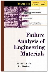 Failure Analysis of Engineering Materials