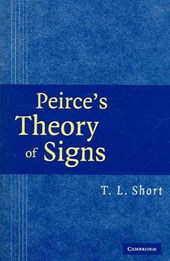 Pierce's Theory of signs