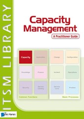 ITSM Library Capacity Management