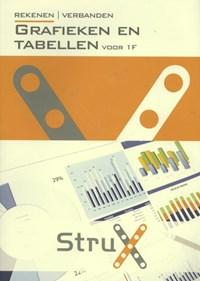Rekenen verbanden Grafieken en tabellen voor 1F   Lisanne Martens  