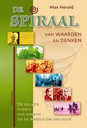 De spiraal van waarden en denken