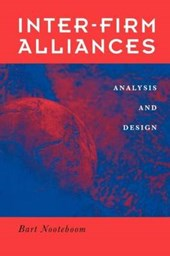 Interfirm Alliances