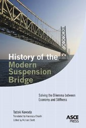 History of the Modern Suspension Bridge