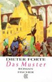 Forte, D: Muster