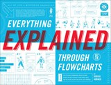 Everything Explained Through Flowcharts | Doogie Horner |