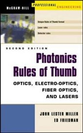 Photonics Rules of Thumb