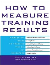 How to Measure Training Results | Jack Phillips |