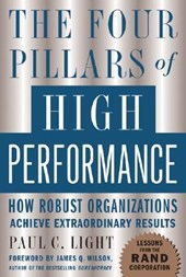 The Four Pillars of High Performance