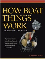 How Boat Things Work | Charlie Wing |