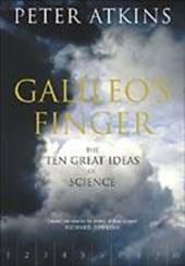 Galileo's Finger
