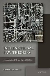 International Law Theories
