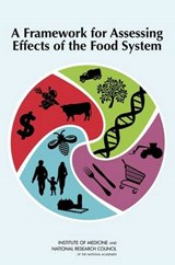 Framework for Assessing Effects of the Food System | Institute Of Medicine |