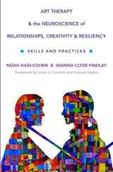 Art Therapy and the Neuroscience of Relationship - Skills and Practices | Noah Hass-cohen |