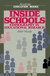 Inside Schools | Peter Woods |