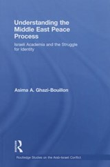 Understanding the Middle East Peace Process | Asima Ghazi-Bouillon |