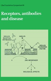 Receptors, Antibodies and Disease