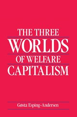 The Three Worlds of Welfare Capitalism | Gosta Esping-Andersen |