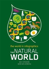 World in Infographics: The Natural World | Ed Simkins |