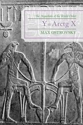 Y Equals Arctg X