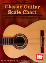 Classic Guitar Scale Chart | William Bay; Richard Pick |