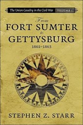 From Fort Sumter to Gettysburg, 1861-1863