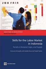 Skills for the Labor Market in Indonesia | Emanuela di Gropello ; Aurelien Kruse ; Prateek Tandon |