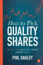 How to Pick Quality Shares