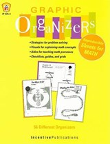 Graphic Organizers for Math | Marjorie Frank |
