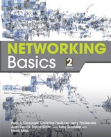 Introduction to Networking Basics | Patrick Ciccarelli |