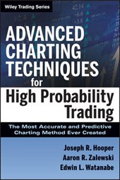 Advanced Charting Techniques for High Probability Trading | Joseph R. Hooper |