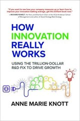 How Innovation Really Works | Anne Marie Knott |