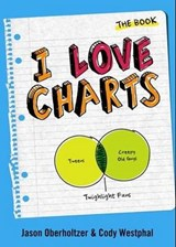 I Love Charts | Oberholtzer, Jason ; Westphal, Cody |