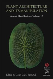 Annual Plant Reviews