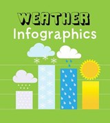 Weather Infographics | Chris Oxlade |