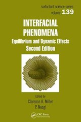 Interfacial Phenomena | auteur onbekend |