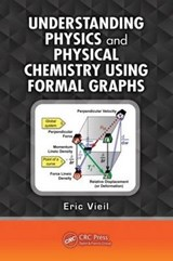 Understanding Physics and Physical Chemistry Using Formal Graphs | Eric Vieil |