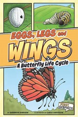 Eggs, Legs, Wings | Shannon Knudsen |