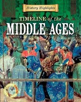 Timeline of the Middle Ages | Charlie Samuels |