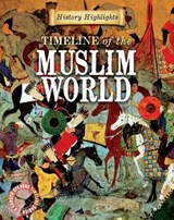 Timeline of the Muslim World | Charlie Samuels |