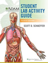 A.D.A.M. Interactive Anatomy Online