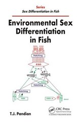 Environmental Sex Differentiation in Fish | T. J. Pandian |