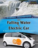 From Falling Water to Electric Car | Ian Graham |