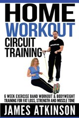 Home Workout Circuit Training | Mr James Atkinson |