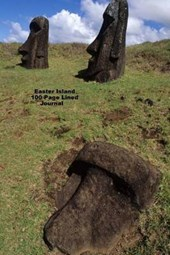Easter Island 100 Page Lined Journal
