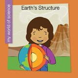Earth's Structure | Samantha Bell |