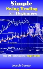 Simple Swing Trading for Beginners