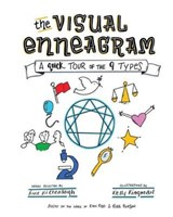 The Visual Enneagram | Aine Ni Cheallaigh |
