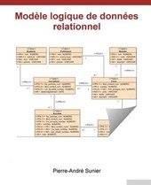 Modele Logique De Donnees Relationnel