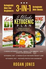 Ketogenic Diet for Beginners | Rogan Jones |