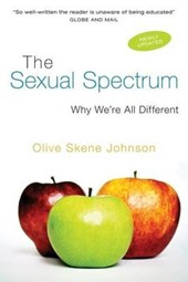 The Sexual Spectrum